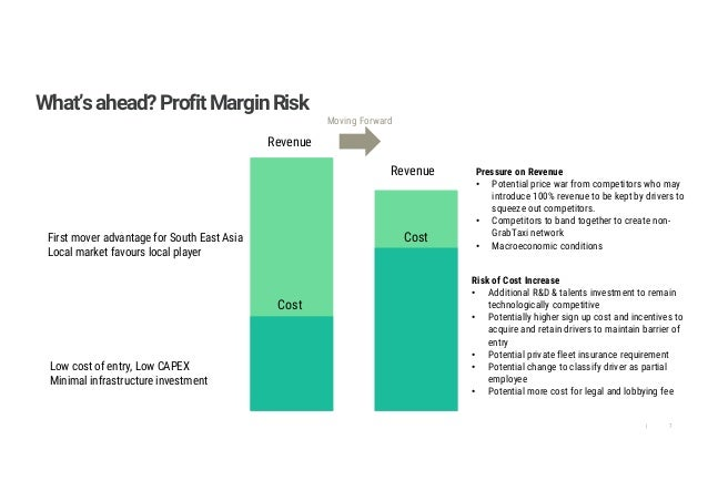 7| What'sahead?ProfitMarginRisk Revenue Cost Revenue Cost Risk of Cost Increase • Additional R&D & talents investment to r...