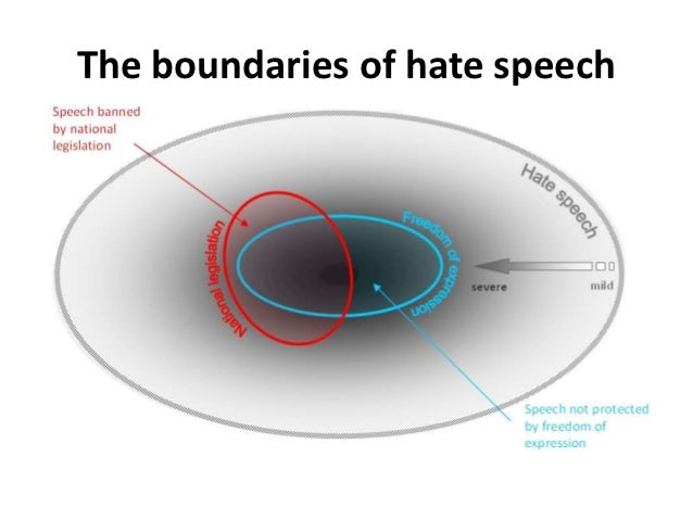 understanding a hate speech Hate speech is speech which attacks a person or group on the basis of attributes such as race, religion, ethnic origin, sexual orientation, disability, or.