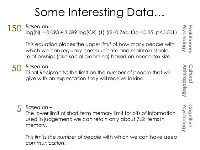 Some Interesting Data… Based on - log(N) = 0.093 + 3.389 log(CR) (1) (r2=0.764, t34=10.35, p<0.001) This equation places t...