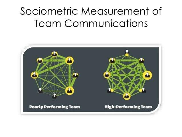 Sociometric Measurement of Team Communications