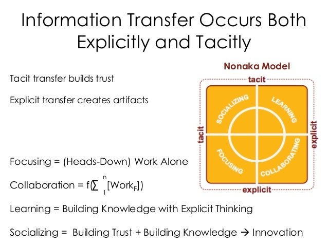 Information Transfer Occurs Both Explicitly and Tacitly Tacit transfer builds trust Explicit transfer creates artifacts Fo...