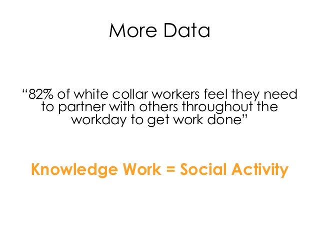 """More Data """"82% of white collar workers feel they need to partner with others throughout the workday to get work done"""" Know..."""