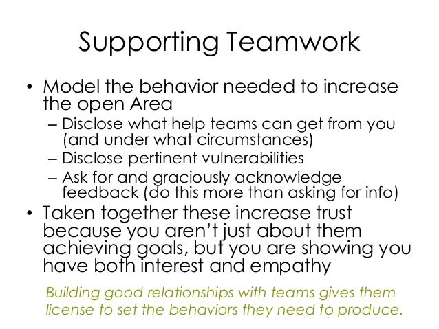 Supporting Teamwork • Model the behavior needed to increase the open Area – Disclose what help teams can get from you (and...