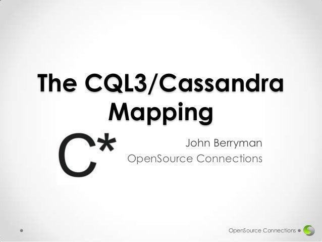 The CQL3/Cassandra Mapping John Berryman OpenSource Connections  OpenSource Connections