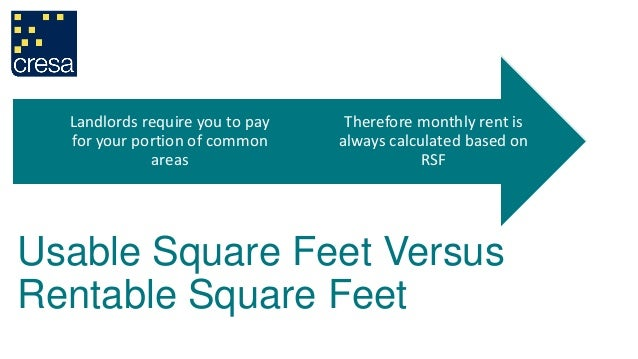 How Square Footage Is Calculated In Your Office Lease
