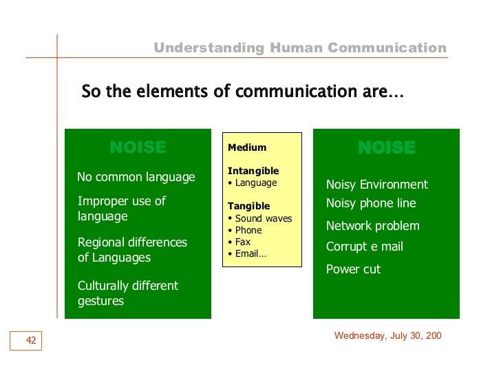 understanding human communication Study understanding human communication discussion and chapter questions  and find understanding human communication study guide questions and.