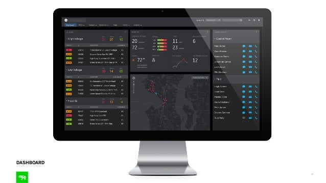 33 UNIFIED, CUSTOMER CENTRIC PRODUCT OFFERING DASHBOARD, NETWORK SCHEMATIC, WORK PAGE