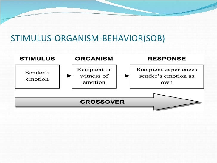 human mind n behaviour Evolution and human behavior is an interdisciplinary journal, presenting research reports and theory in which evolutionary perspectives are brought to bear on the study of human behavior it is primarily a scientific journal, but submissions from scholars in the humanities are also encouraged.