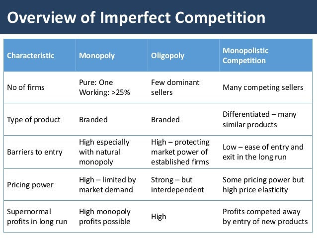 Understanding Imperfect Competition