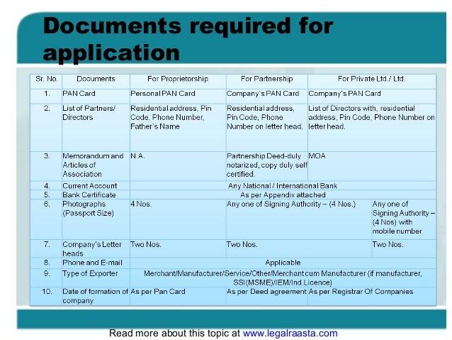 Understanding import export code iec in india by legal raasta yelopaper Gallery