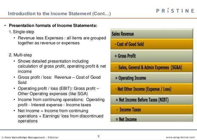 understanding income statement cfa level 1