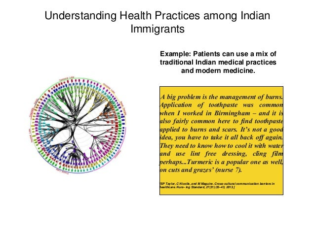 ALBERTA: Indian culture and health care beliefs and practices