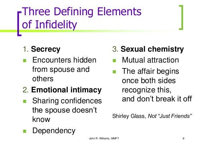 Define sexual infidelity