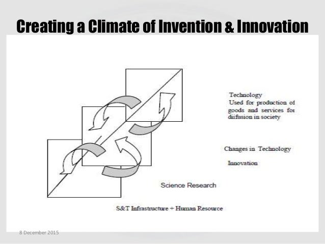 Understanding Innovation & IPR to Recreate Our Future