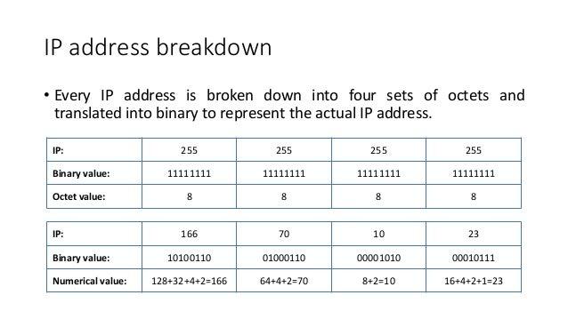 Understanding ip address