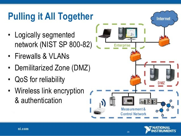 understanding it network security for wireless and wired measurement 27