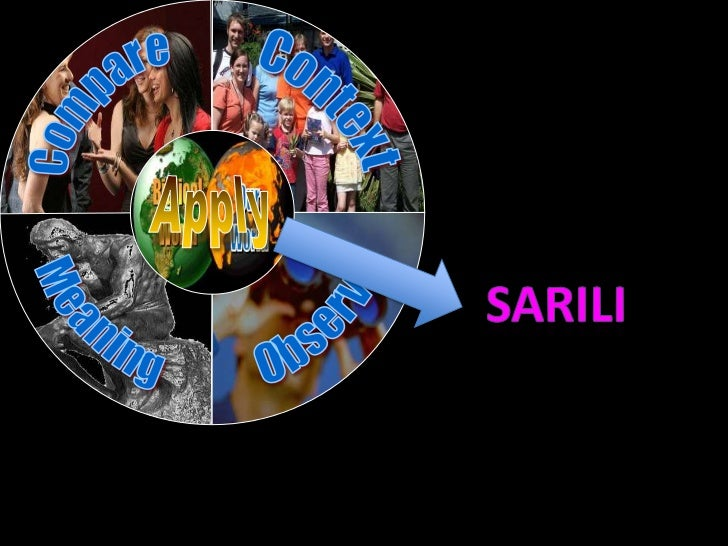 Compare<br />Context<br />Apply<br />Observe<br />Meaning<br />Sarili<br />