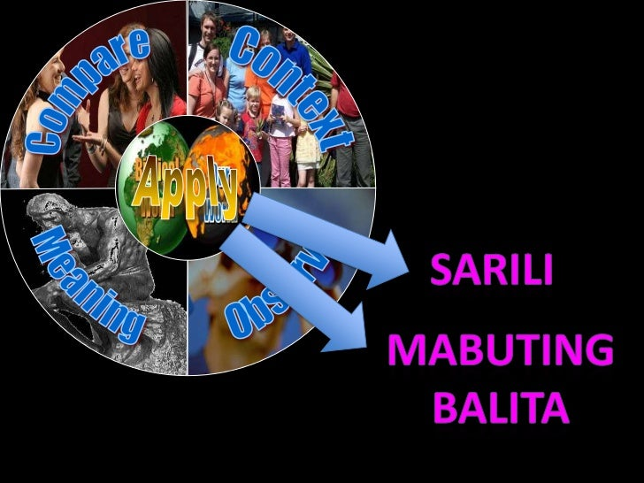 Compare<br />Context<br />Apply<br />Observe<br />Meaning<br />Sarili<br />mabuting<br />balita<br />
