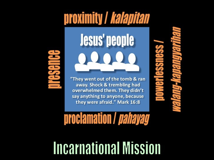 """Jesus<br />Jesus' people<br />""""They went out of the tomb & ran away. Shock & trembling had overwhelmed them. They didn't s..."""
