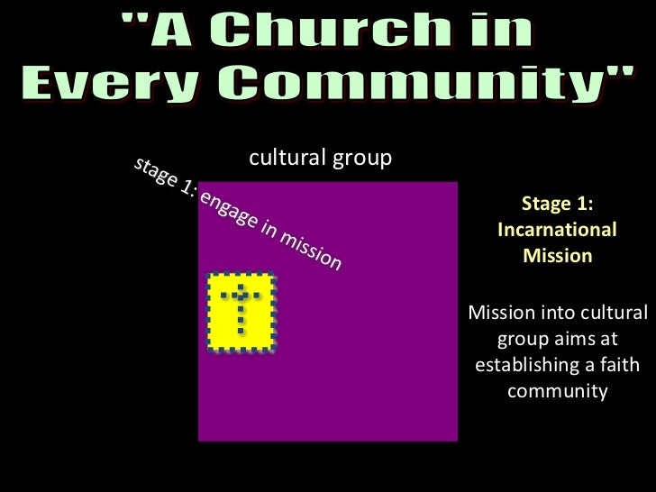"""proximity<br />Jesus<br />Jesus' people<br />cultural group<br />powerlessness<br />presence<br />""""I have become all thing..."""