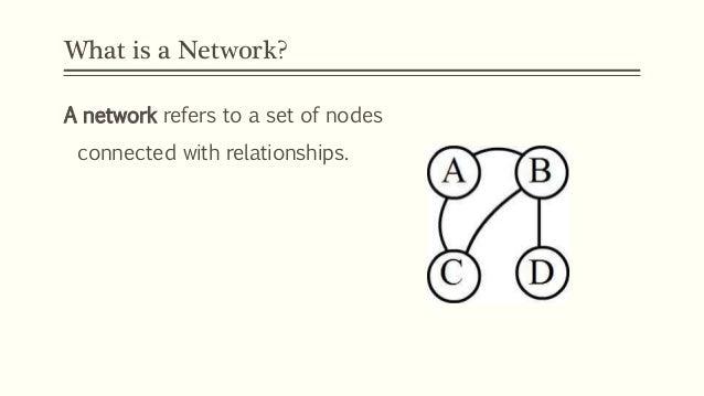 Understanding Connectivism Slide 2