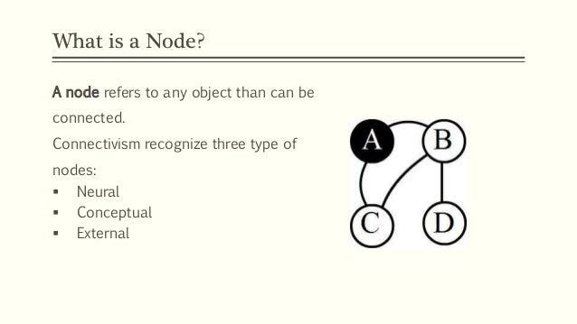 Understanding Connectivism Slide 3