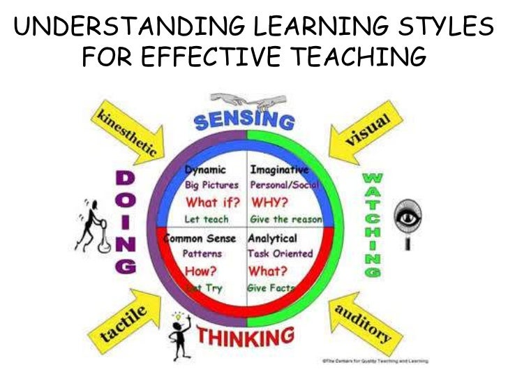 Understanding learning styles of student for effective teaching