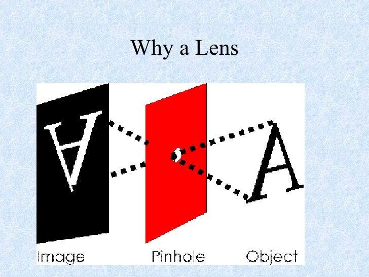Why a Lens