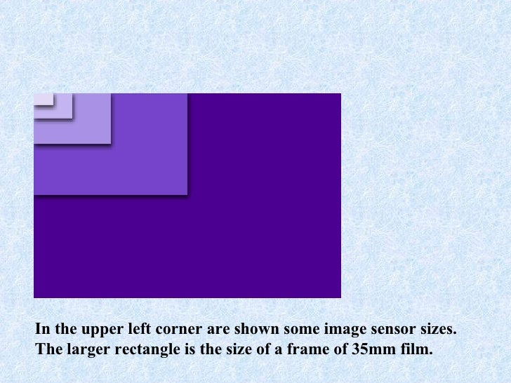 In the upper left corner are shown some image sensor sizes. The larger rectangle is the size of a frame of 35mm film.