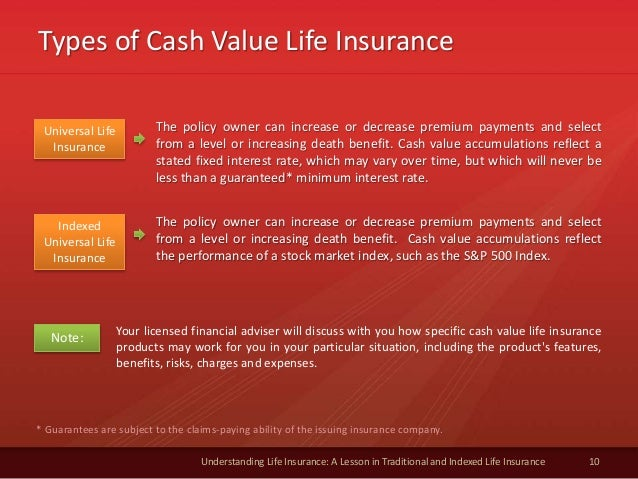 Types of Cash Value Life Insurance 10 Understanding Life Insurance: A Lesson in Traditional and Indexed Life Insurance Ind...