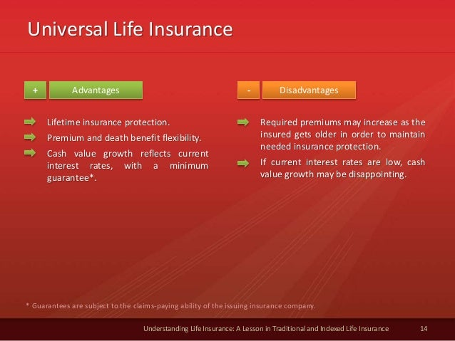 Universal Life Insurance 14 Understanding Life Insurance: A Lesson in Traditional and Indexed Life Insurance Advantages Di...