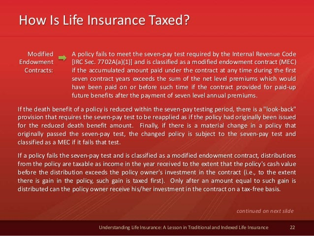 How Is Life Insurance Taxed? 22 Understanding Life Insurance: A Lesson in Traditional and Indexed Life Insurance Modified ...