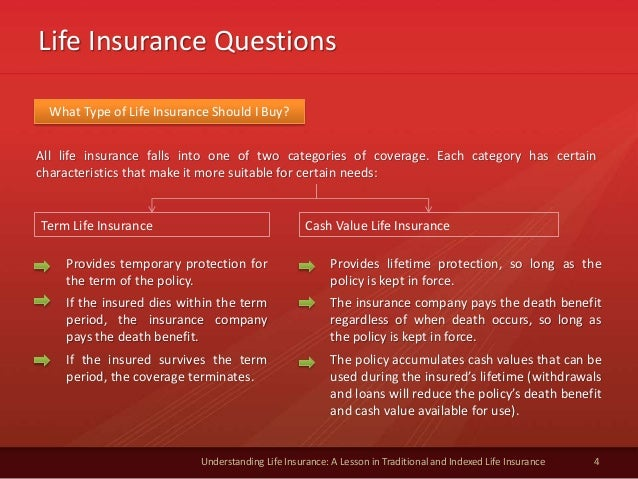 Life Insurance Questions 4 Understanding Life Insurance: A Lesson in Traditional and Indexed Life Insurance All life insur...
