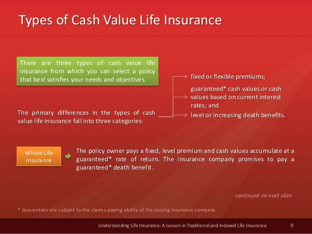 Types of Cash Value Life Insurance 9 Understanding Life Insurance: A Lesson in Traditional and Indexed Life Insurance * Gu...