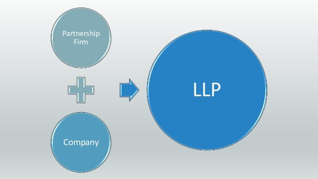 the merits of a partnership firm Registration a partnership firm in india needs to follow the complete procedure for registration a partnership firm under indian partnership act 1932.