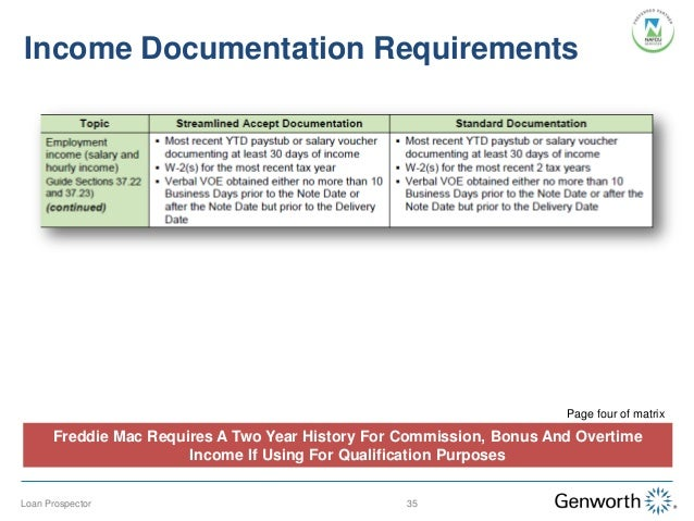 Genworth Financial: Slides for Understanding Freddie Mac's Loan Prosp…