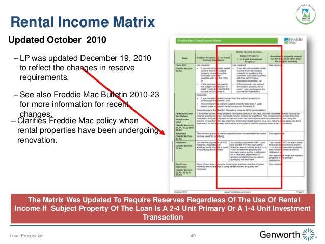 genworth financial  slides for understanding freddie mac u2019s loan prosp u2026