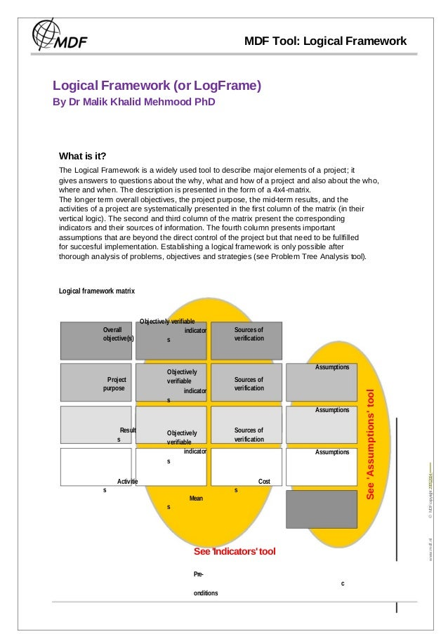 MDF Tool: Logical FrameworkLogical Framework (or LogFrame)By Dr Malik Khalid Mehmood PhD What is it? The Logical Framework...
