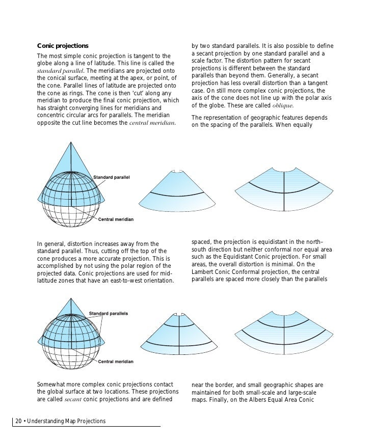 understanding map projections choice image