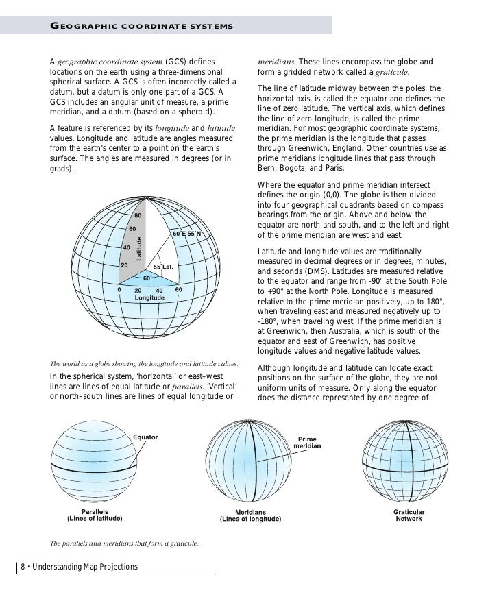 map projections a working manual