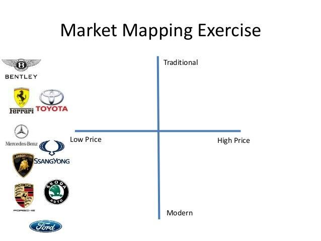 Interpreting marketing data • Correlation • Extrapolation • Confidence intervals