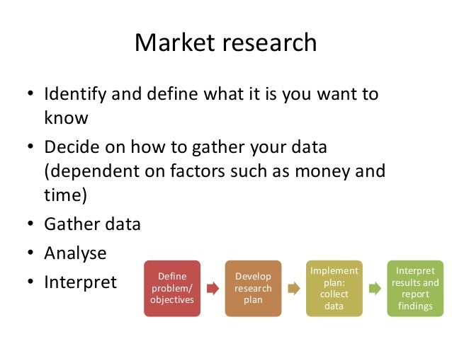 Market research • Identify and define what it is you want to know • Decide on how to gather your data (dependent on factor...
