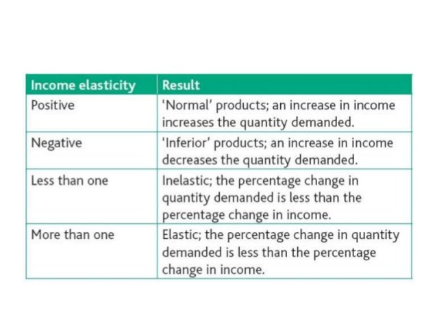 What you need to know  What is meant by marketing research  How to compare and contrast the value of primary and seconda...