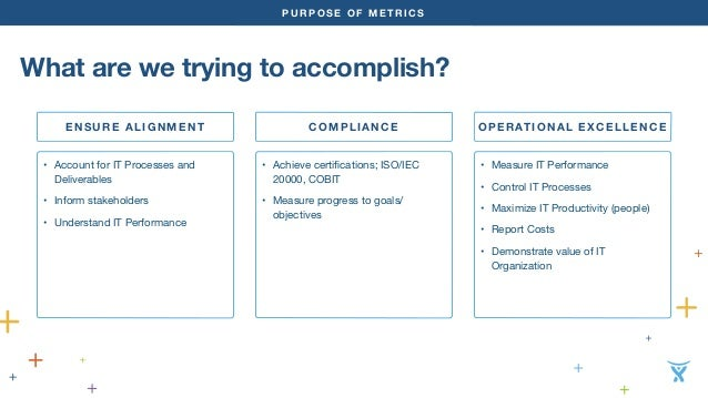 Understanding Metrics – What to Measure, and Why - John Custy