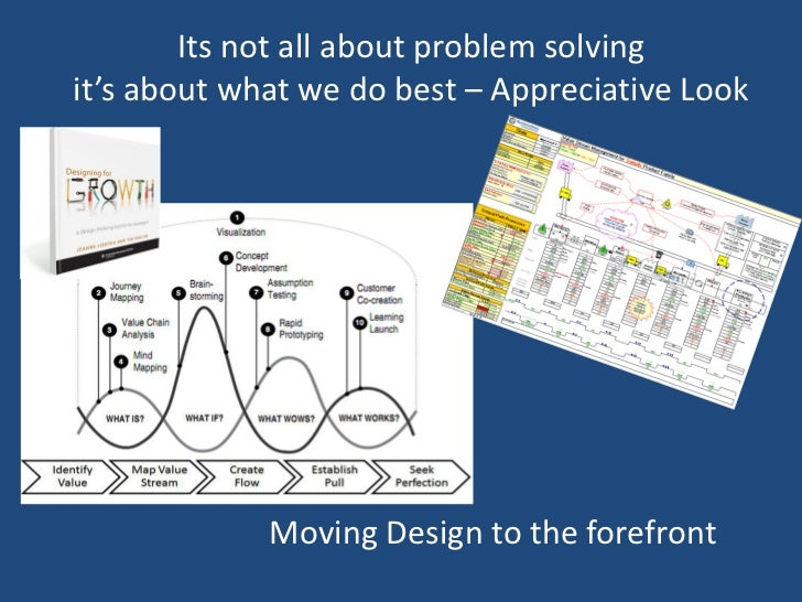 Its not all about problem solvingit's about what we do best – Appreciative Look             Moving Design to the forefront