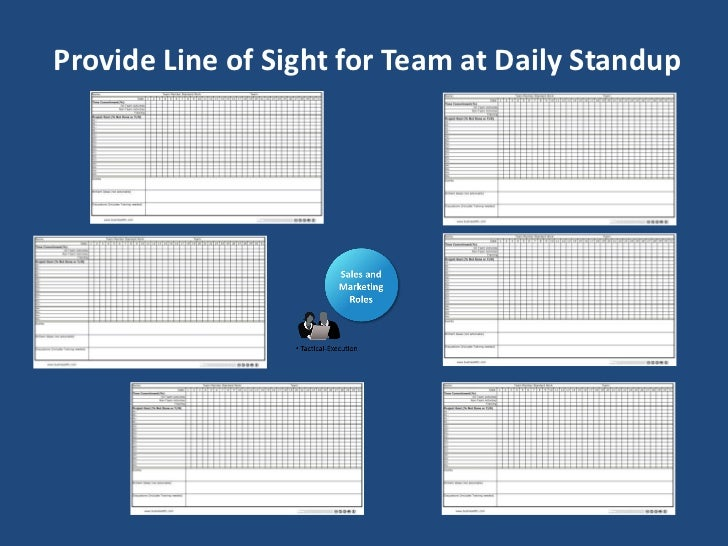 Line of Site for Goal review at Monthly Strategic