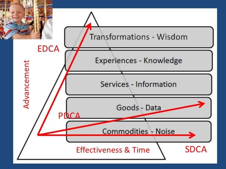 Leader Std.                  WorkLeadership     Process          Visual Discipline     Focus          Controls            ...