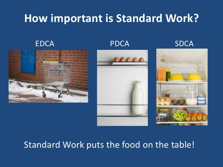 Standard Work provides discipline thru• Clarity on What to do• Commitment on When to do it• Translation from Goals to Acti...