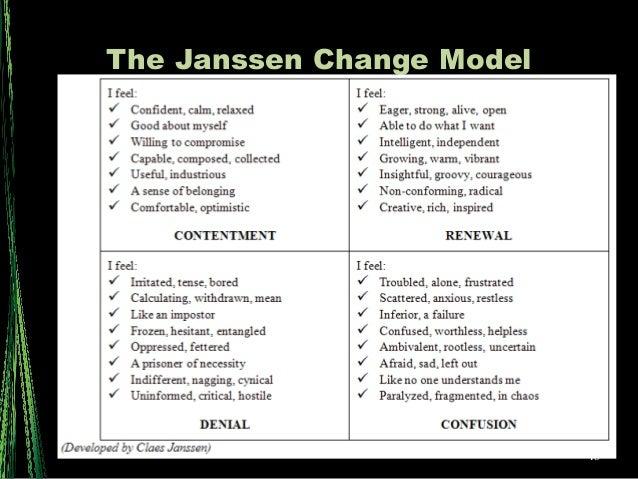 Janssen S Four Room Apartment Model Of Change