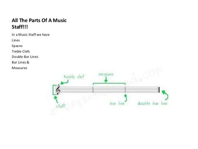 understanding parts of a music staff